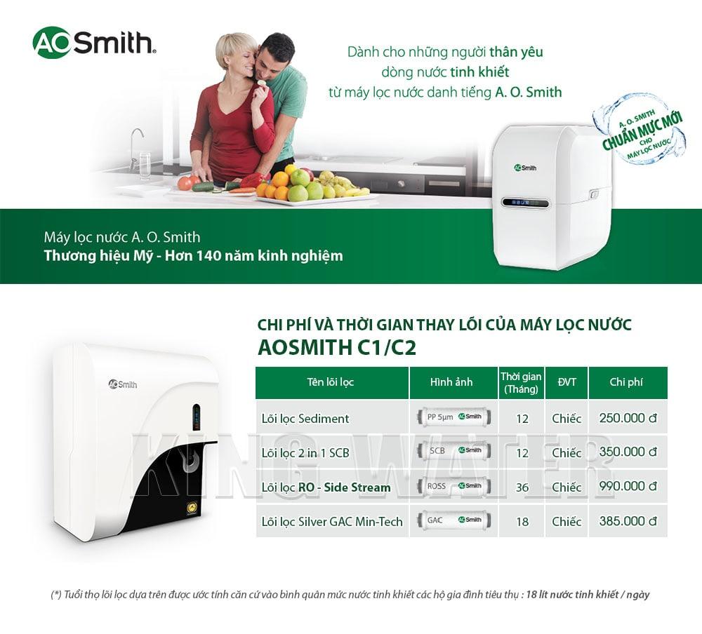 Thời gian, chi phí thay lõi của máy lọc nước Aosmith C1