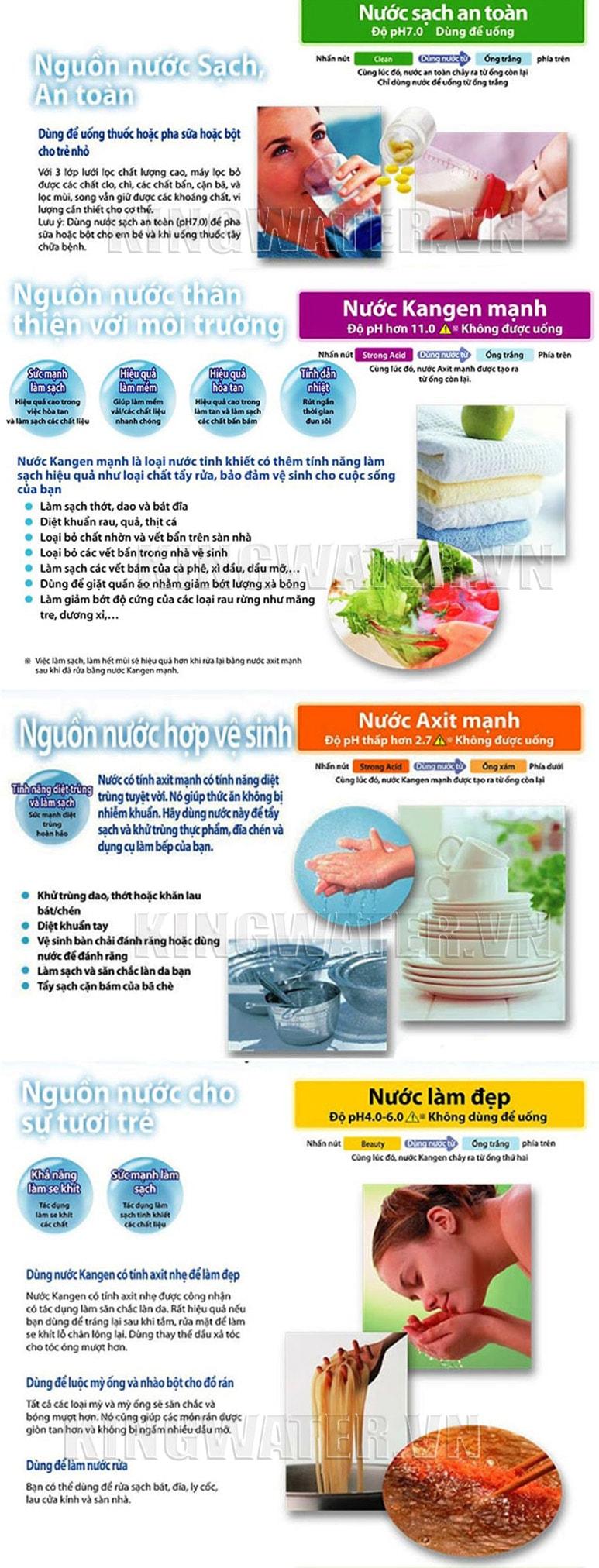 Cách dùng 7 loại nước của máy Kangen JR2 hiệu quả