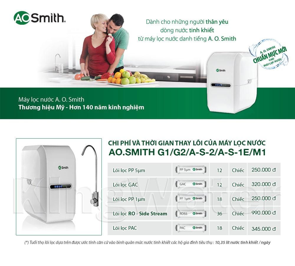 Thời gian và chi phí lõi máy lọc Aosmith G2