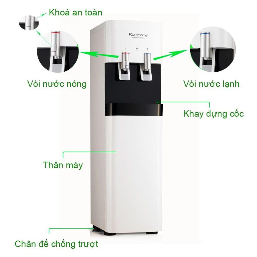 Dòng máy Korihome WPK 918 được thiết kế trang bị khóa nước nóng an toàn