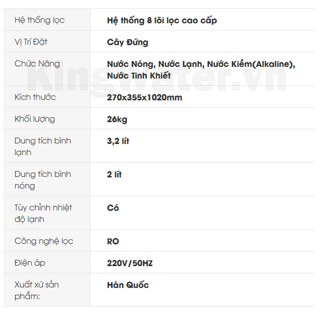 Thông số kỹ thuật của máy lọc nước Korihome WPK-918