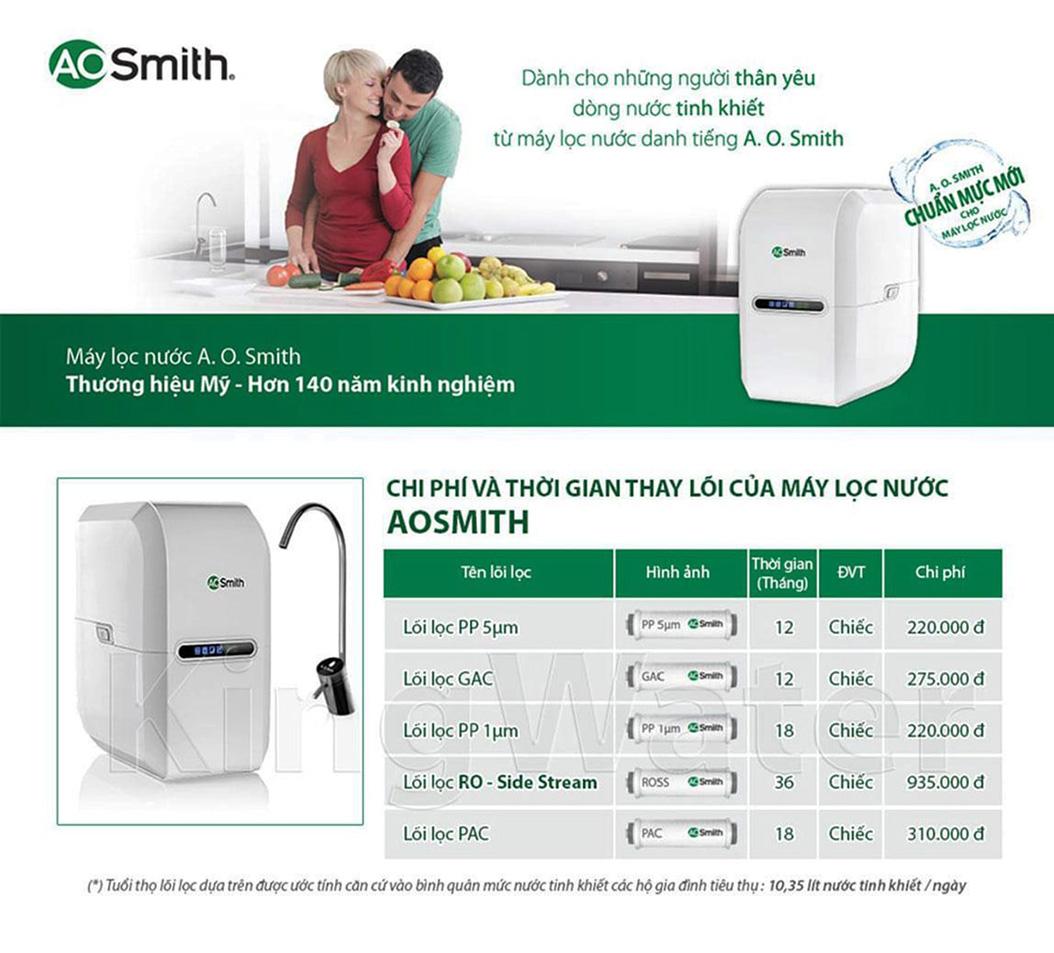 Thời gian và chi phí thay lõi máy lọc model Aosmtih E2