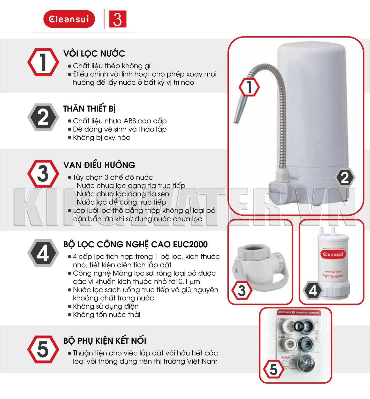 Cleansui ET101 được làm từ những chất liệu cao cấp có độ an toàn và độ bền cao