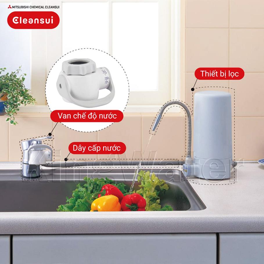 Hình ảnh thực tế máy lọc nước Cleansui ET101