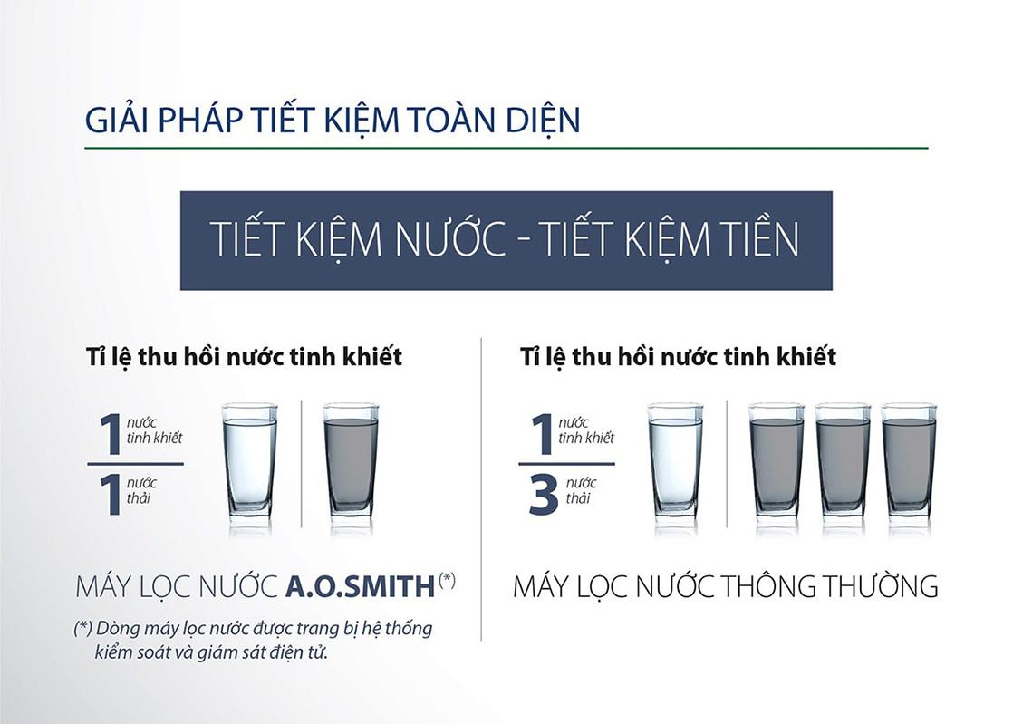 Máy lọc nước Aosmith E2 có khả năng lọc nước tiết kiệm tối ưu