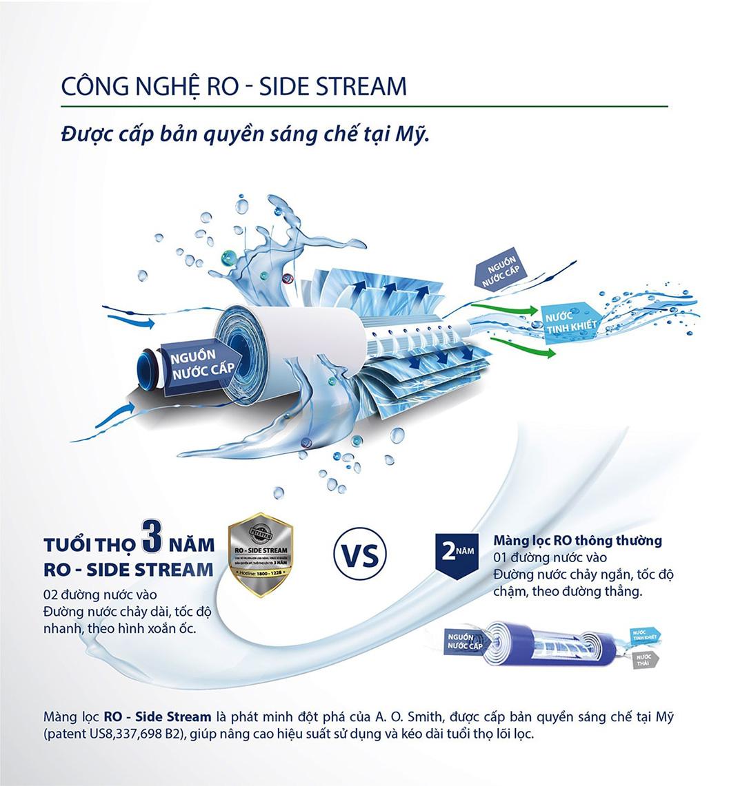 Máy lọc nước Ao Smith E2 tiên phong sử dụng công nghệ mới RO-Side Stream tiên tiến