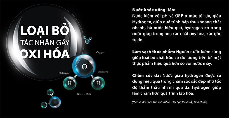 Nước kiềm từ máy lọc Kangaroo KG3500A sẽ giúp trung hòa lượng axit dư thừa bên trong cơ thể