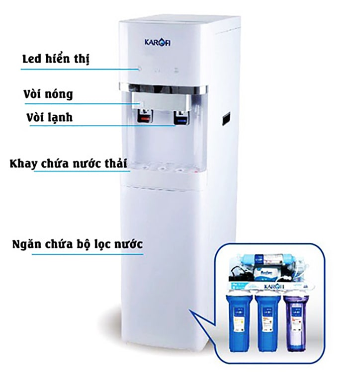 Karofi HC300RO có khả năng lọc sạch hoàn toàn các kim loại nặng