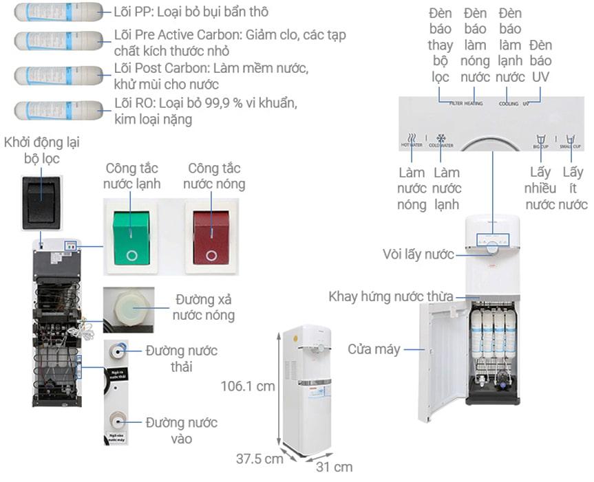 Máy lọc Toshiba còn có khả năng cung cấp nước nóng lạnh