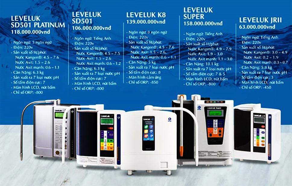 Giá máy lọc nước Kangen trên thị trường hiện nay khá cao