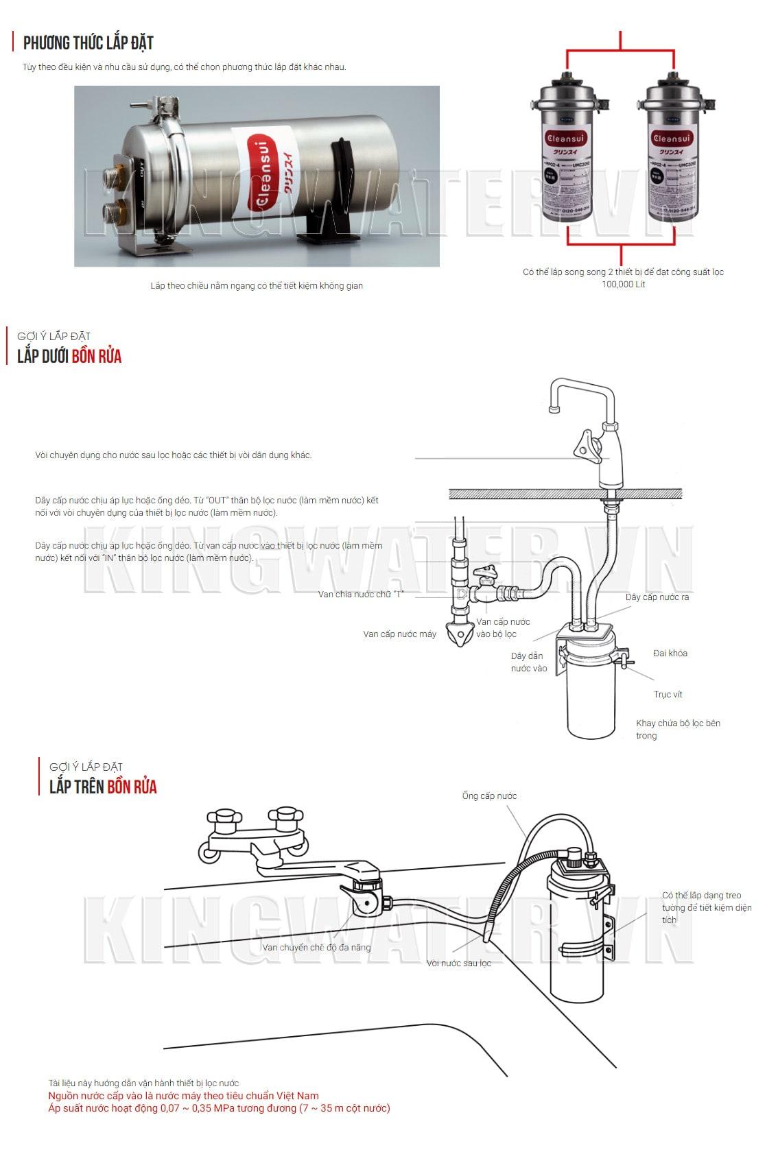 Phương thức lắp đặt máy Mitshubishi Cleansui MP02-3