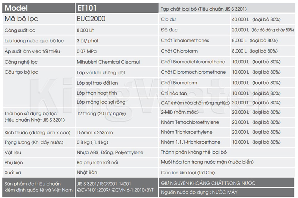 Thông số kĩ thuật máy lọc nước Cleansui ET101