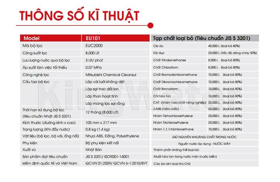 Thông số kĩ thuật máy lọc nước Mitshubishi Cleansui EU101