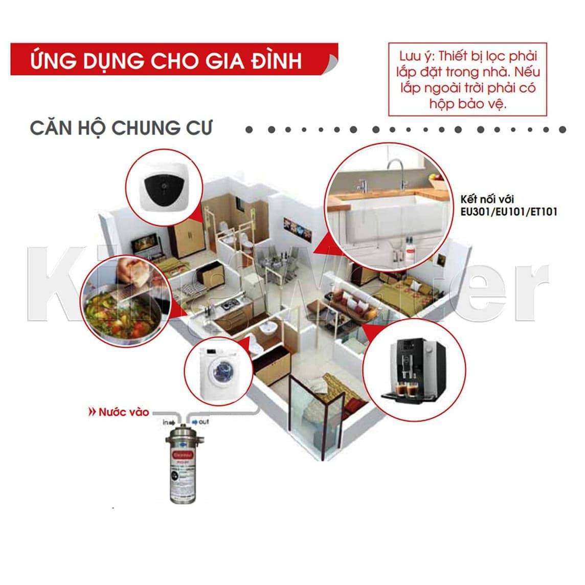 Máy lọc Cleansui MP02-4 ứng dụng cho gia đình